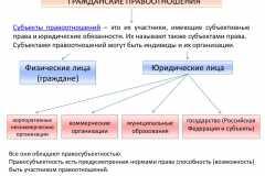 Почему-все-садоводы-России-против_012
