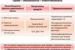 Почему-все-садоводы-России-против_041