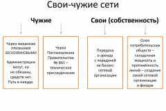 Почему-все-садоводы-России-против_049