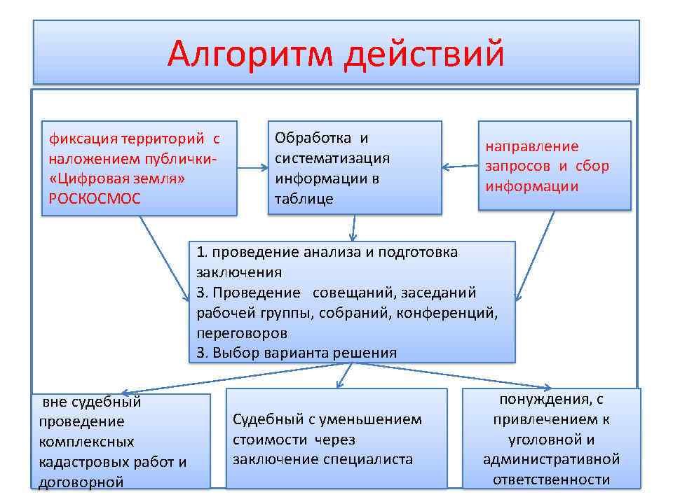 3-Презентация-для-Лидеров-России-короткая_Page17