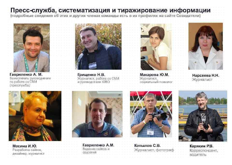 3-Презентация-для-Лидеров-России-короткая_Page5