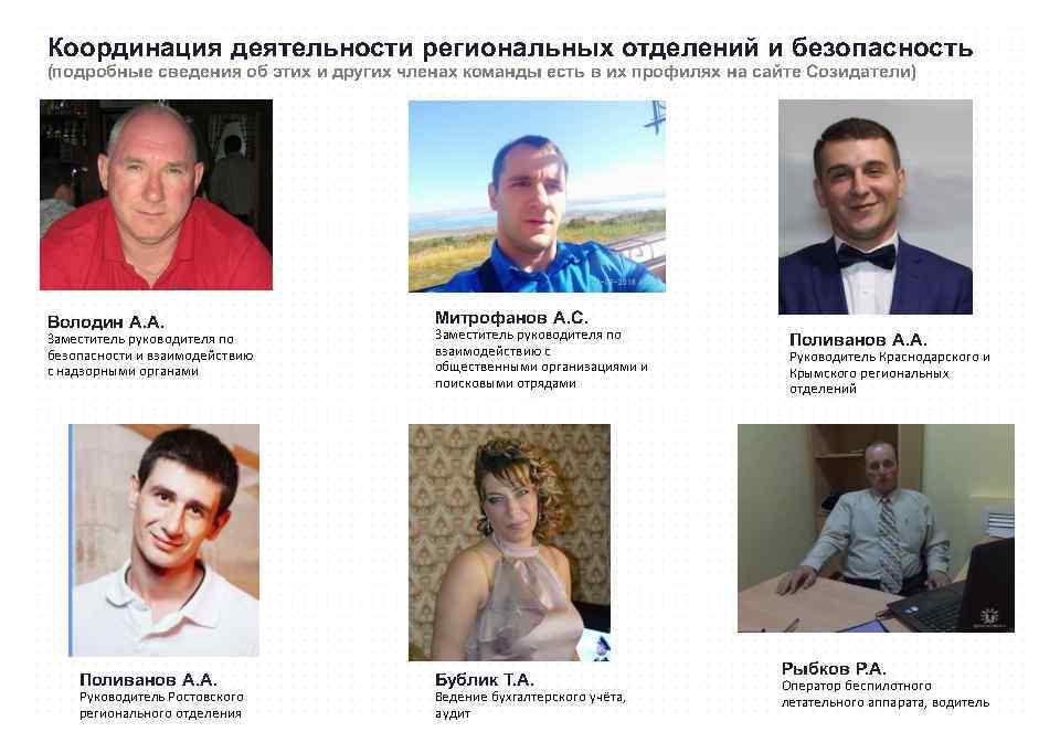 3-Презентация-для-Лидеров-России-короткая_Page6
