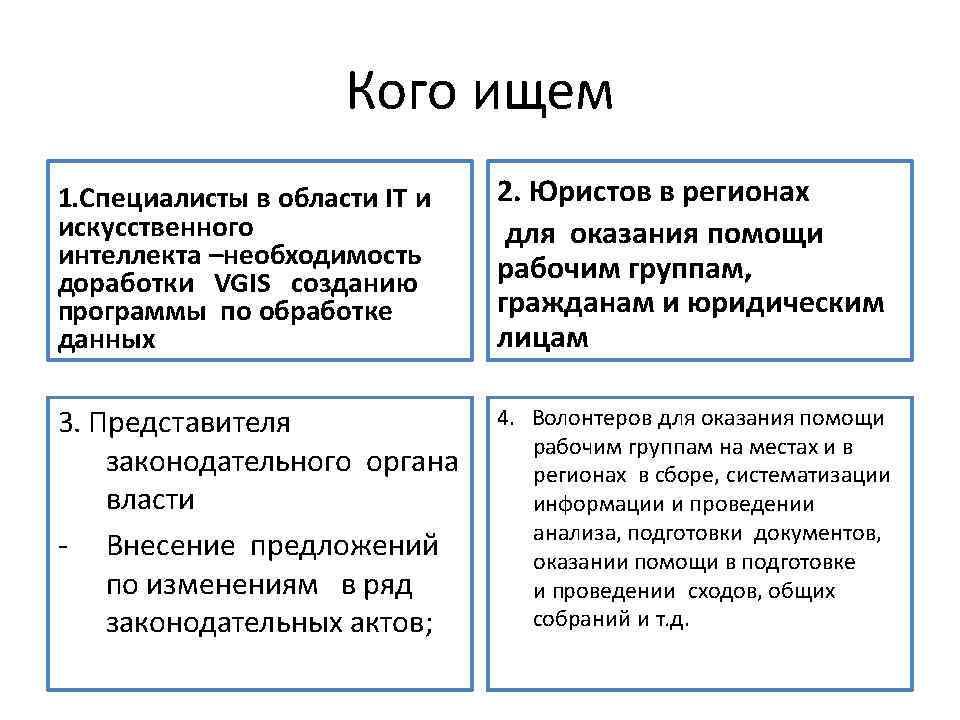 3-Презентация-для-Лидеров-России-короткая_Page7