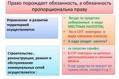 Субъекты-и-объекты-регулируемых-правоотношений-2
